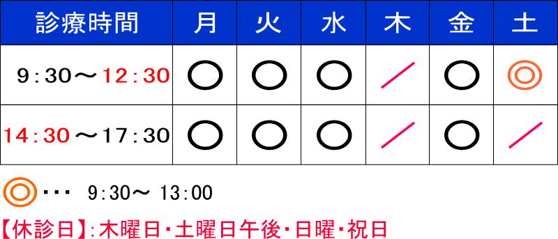 新知台耳鼻咽喉科(愛知県知多市)の診療時間